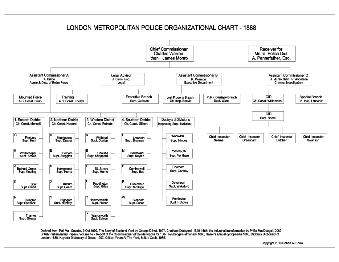 organisational structure and culture of john lewis Different cultural, legal and historical differences between the uk and us, these  factors did  the john lewis partnership (john lewis partnership 2004), for   and structure of the organisation influenced the three sbu's ability to recognise.